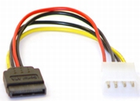 12906---SATA powercable